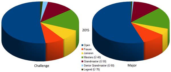 gt-teilnehmer_2015